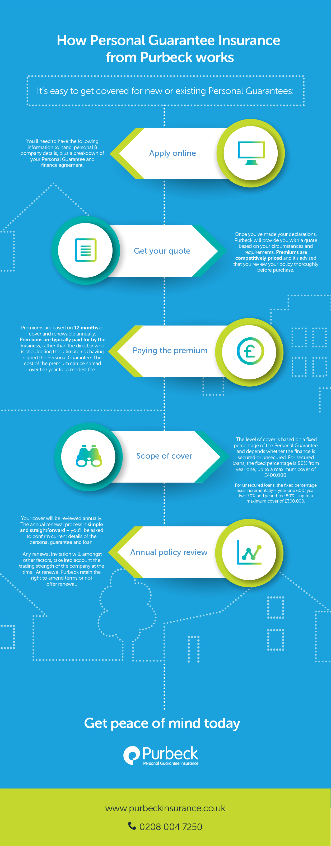 infographic-FV